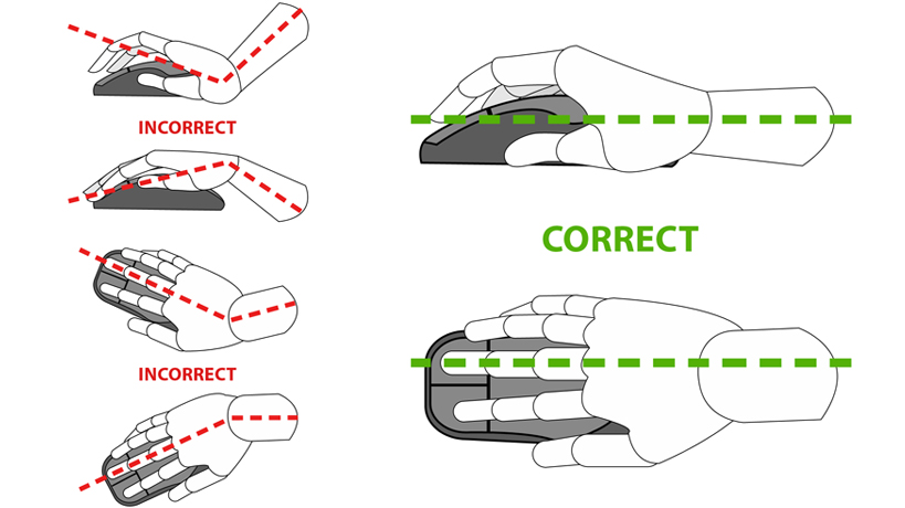 Proper Hand And Wrist Position For Mouse