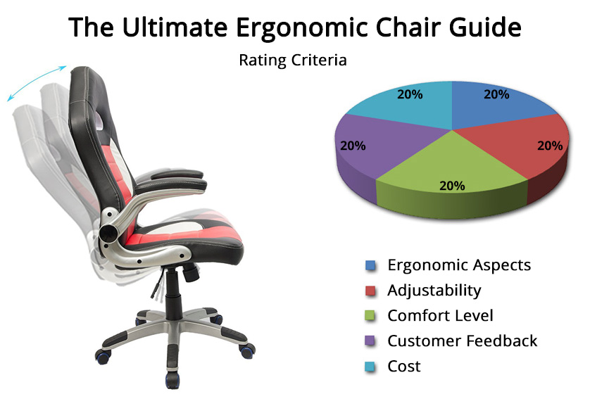 Review   Ergonomic