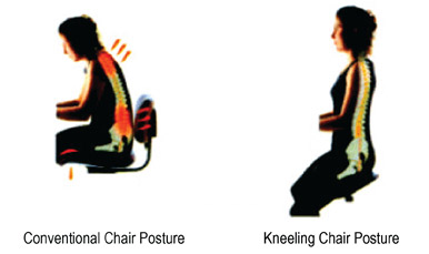 Fantastic Kneeling Chair Hq Office Ergonomics Made Easy Pdpeps Interior Chair Design Pdpepsorg